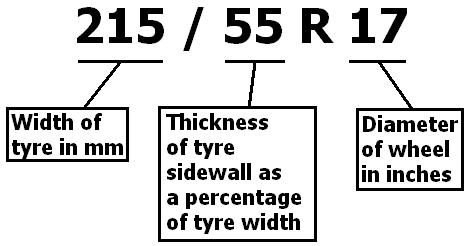 How To Measure Tire Size Motorcycle Ataccs Kids