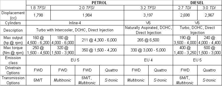 Suv diesel cars in india below 10 lakhs 14