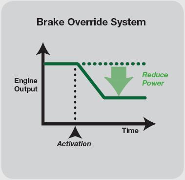 toyota brake override